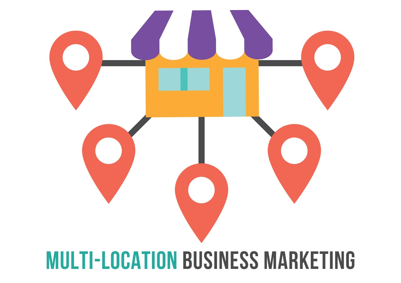 marketing for businesses with multiple office locations